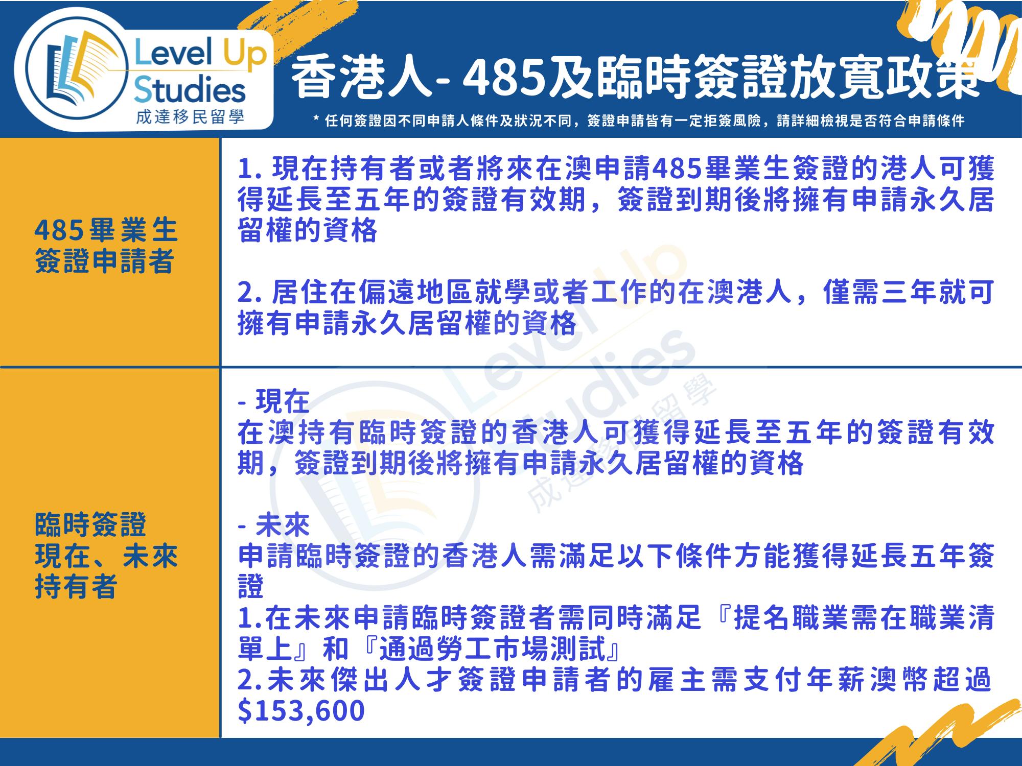 - 485畢業生工作簽證以及臨時簽證放寬政策_